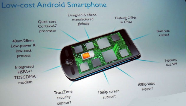 low-cost-android-smartphone